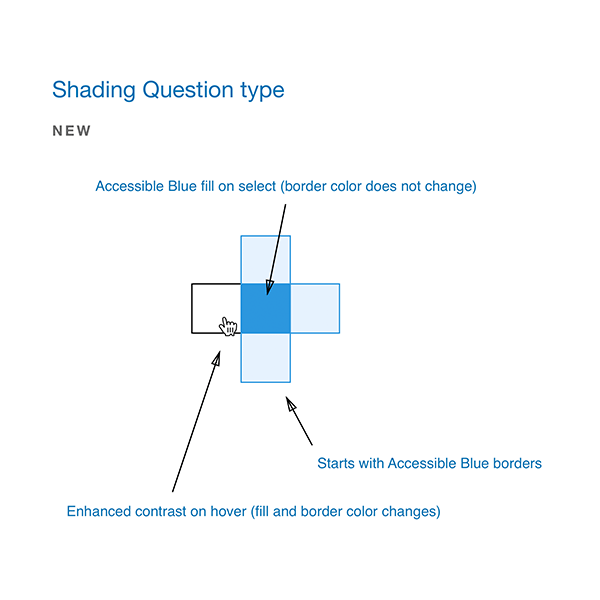 Shading Question enhanced color contrast